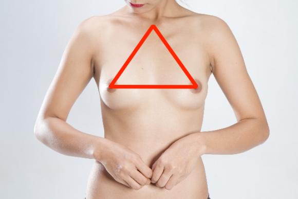 胸の正しい位置の画像